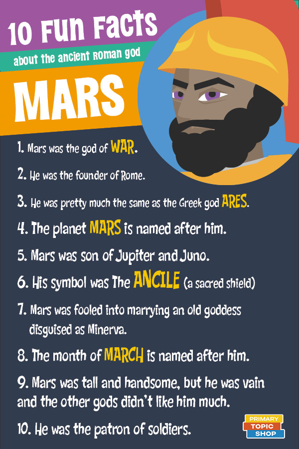 10 Fun Facts About The Roman God Mars Primary Topic Shop